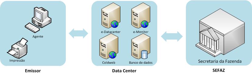 data-simplificado-111541216.png